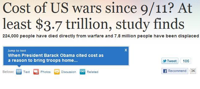 Cost of Wars